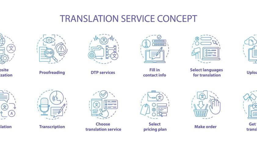 ISO 17100: la norme spécifique au métier de la traduction.